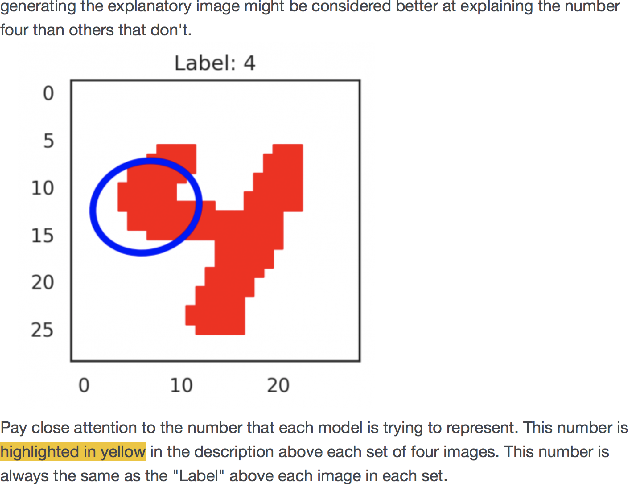 Figure 3 for NormLime: A New Feature Importance Metric for Explaining Deep Neural Networks