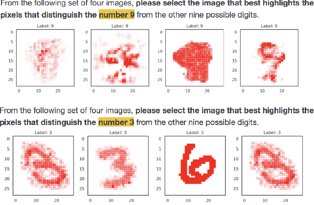 Figure 4 for NormLime: A New Feature Importance Metric for Explaining Deep Neural Networks