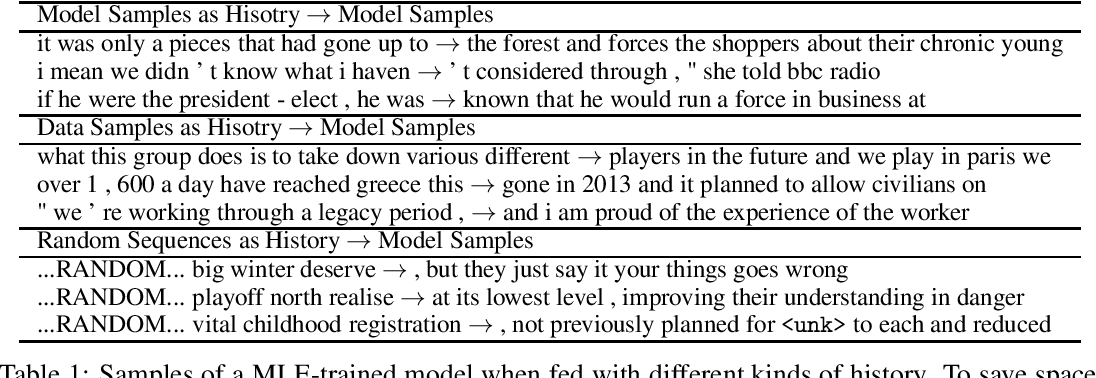 Figure 1 for Quantifying Exposure Bias for Neural Language Generation
