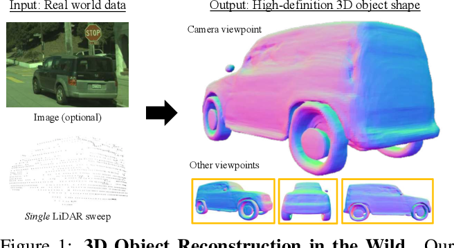 Figure 1 for Secrets of 3D Implicit Object Shape Reconstruction in the Wild