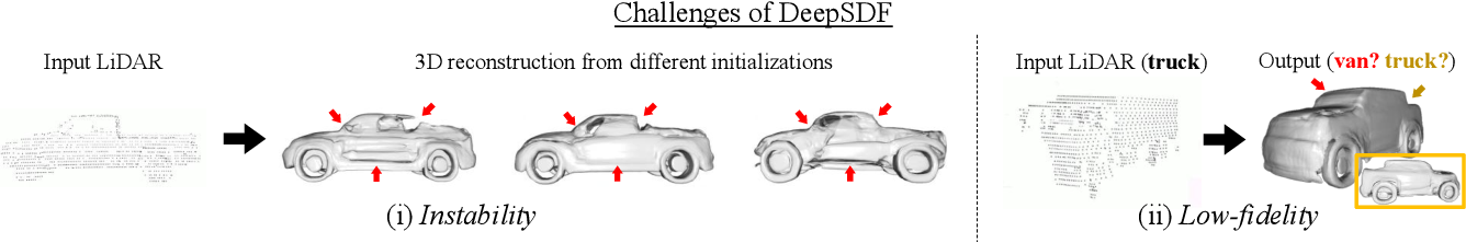 Figure 3 for Secrets of 3D Implicit Object Shape Reconstruction in the Wild