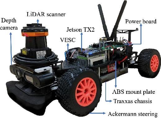 Figure 1 for F1/10: An Open-Source Autonomous Cyber-Physical Platform
