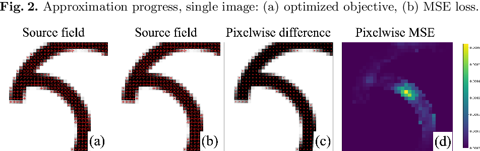 Figure 3 for Learning to Approximate Directional Fields Defined over 2D Planes