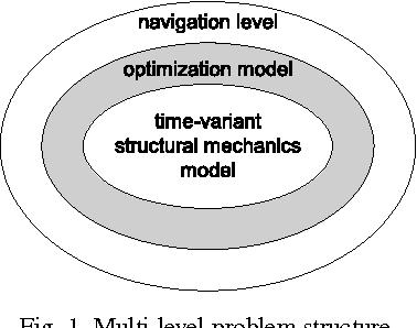 Fig. 1. Multi-level problem structure.