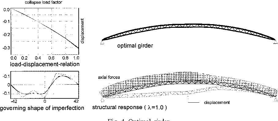 Fig. 4. Optimal girder.