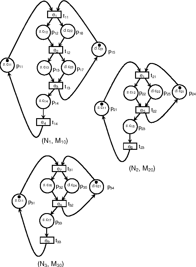 A Petri Net Approach To Refining Object Behavioural Specifications