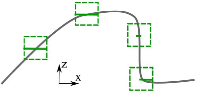 Figure 3 for SurfConv: Bridging 3D and 2D Convolution for RGBD Images
