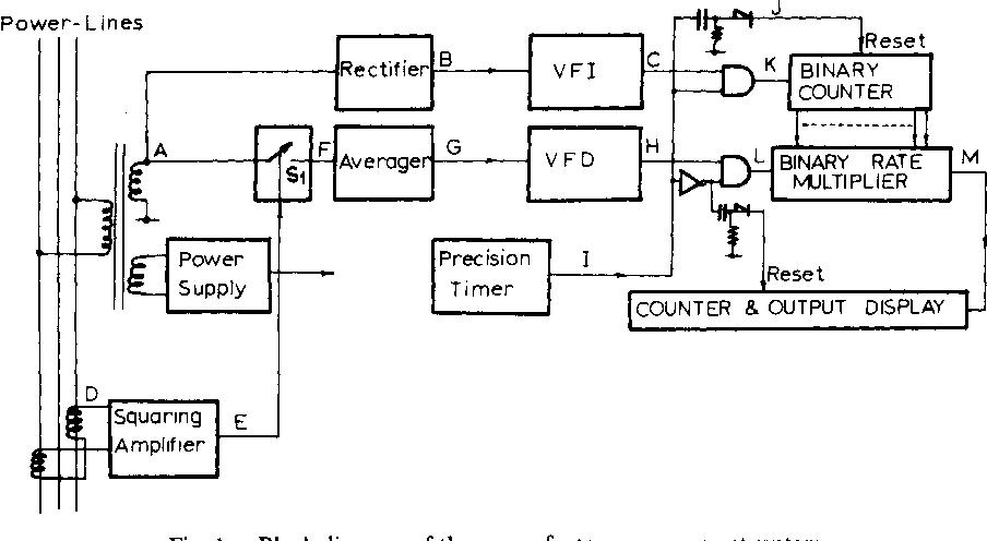Digital Power Factor Meter Circuit Diagram | A Digital Power Factor Meter Design Based On Binary Rate