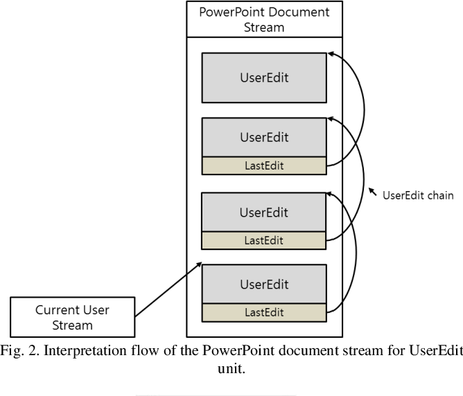 PDF] Methods to Hide Malicious Codes in PowerPoint - Semantic Scholar