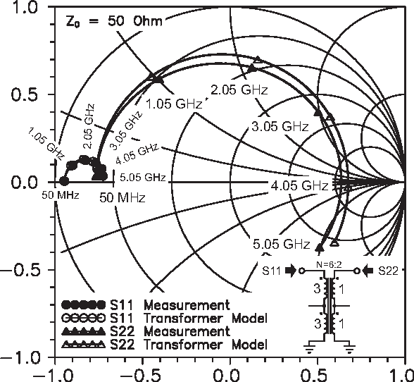 Monolithic Transformer Coupled Rf Power Amplifiers In Si Bipolar