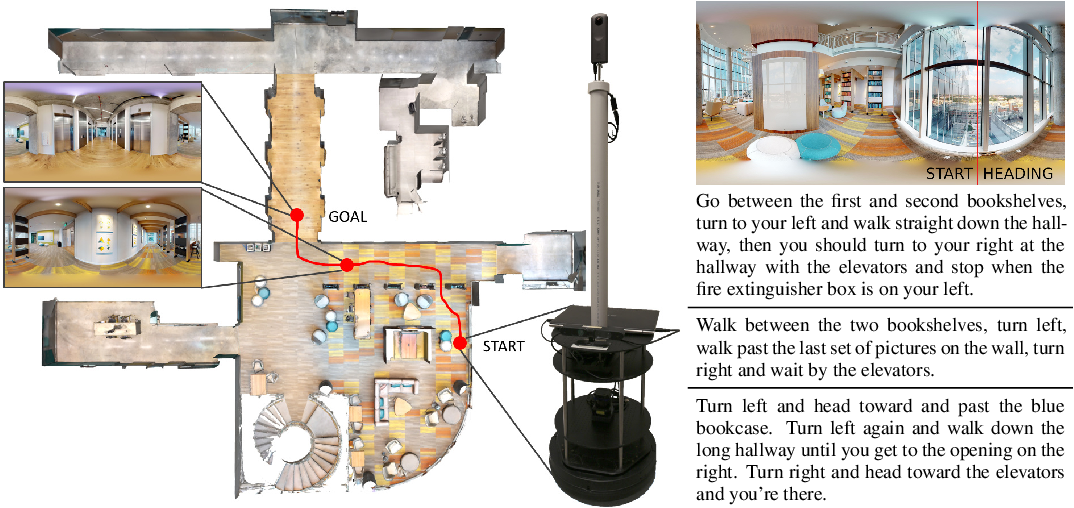 Figure 1 for Sim-to-Real Transfer for Vision-and-Language Navigation