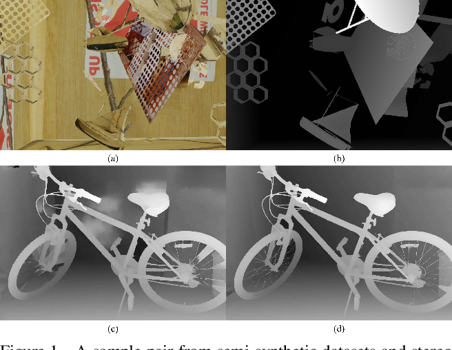 Figure 1 for Semi-synthesis: A fast way to produce effective datasets for stereo matching