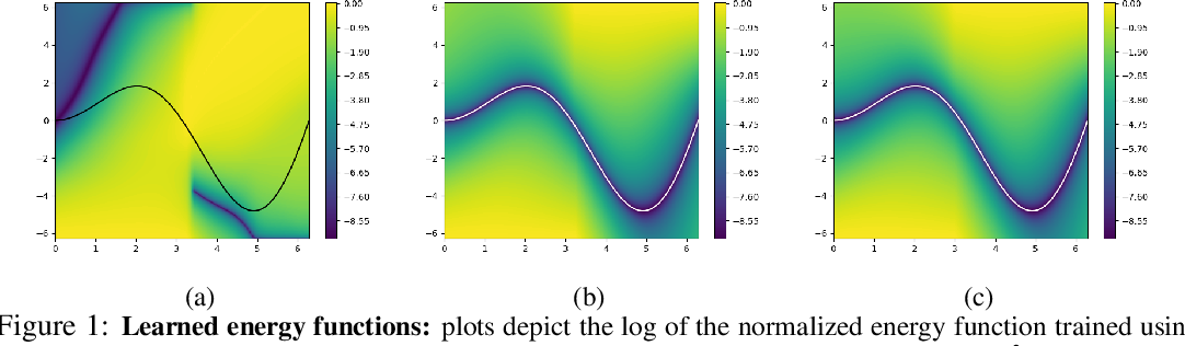 Figure 1 for Non-convex Optimization via Adaptive Stochastic Search for End-to-End Learning and Control