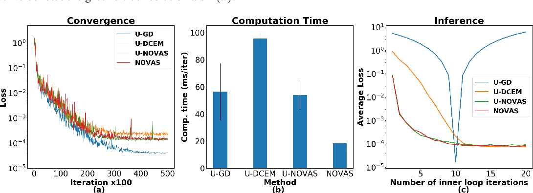Figure 2 for Non-convex Optimization via Adaptive Stochastic Search for End-to-End Learning and Control
