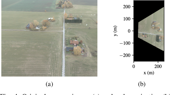 Figure 4 for GNSS-denied geolocalization of UAVs by visual matching of onboard camera images with orthophotos