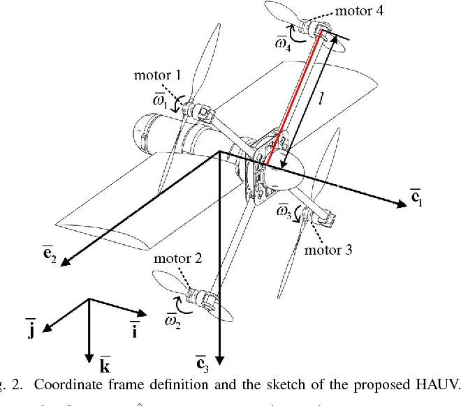 Figure 6 From Multi Mode Hybrid Aerial Underwater Vehicle With