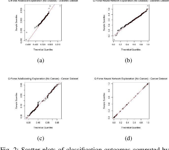 Figure 2 for Gaussian Function On Response Surface Estimation