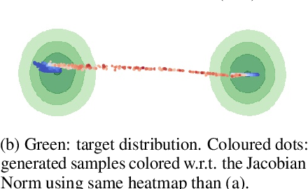 Figure 1 for Learning disconnected manifolds: a no GANs land