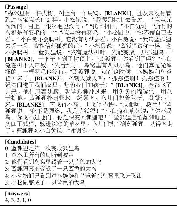 Figure 1 for A Sentence Cloze Dataset for Chinese Machine Reading Comprehension