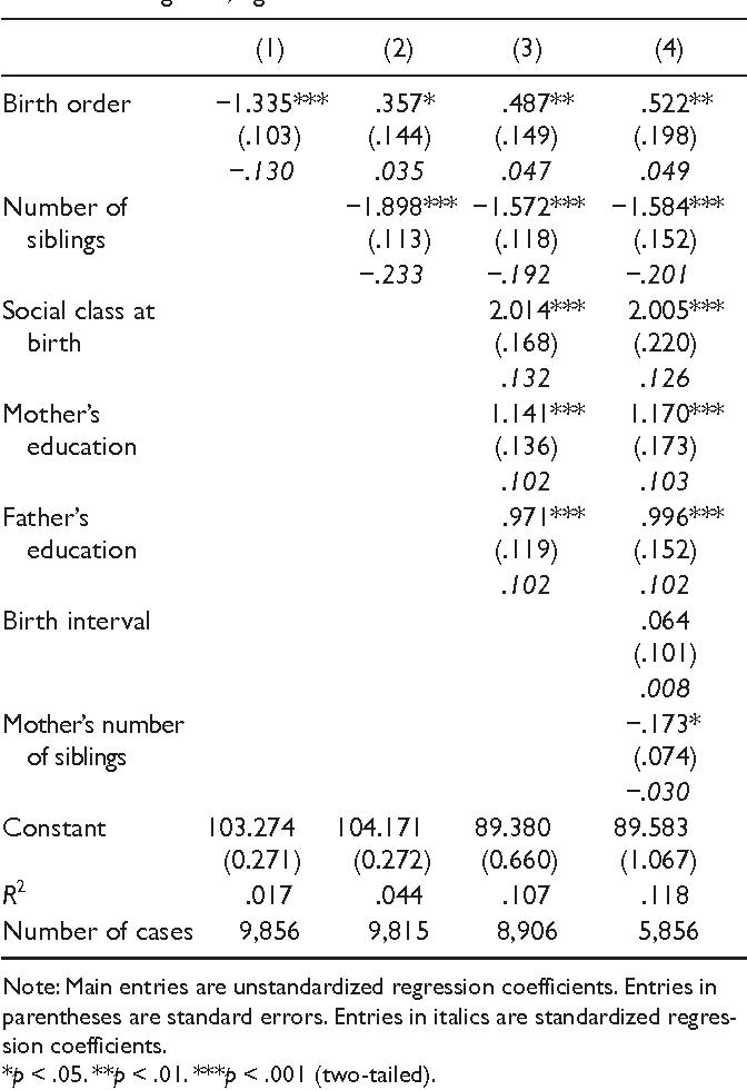 birth order and intelligence