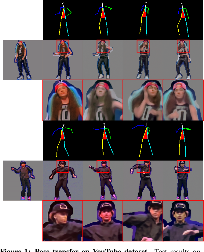 Figure 1 for Pose-Guided High-Resolution Appearance Transfer via Progressive Training