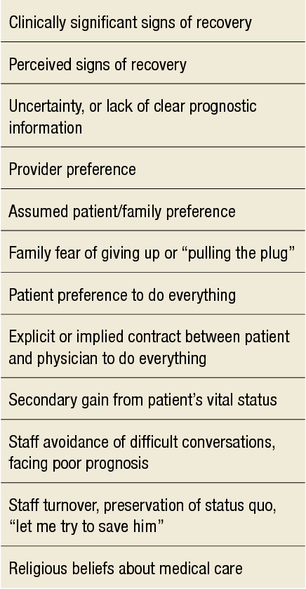 PDF] Survival After Long-Term Residence in an Intensive Care Unit