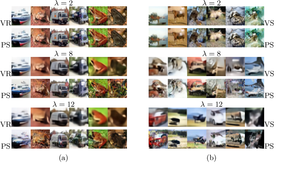 Figure 4 for Auxiliary Guided Autoregressive Variational Autoencoders
