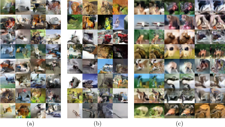Figure 3 for Auxiliary Guided Autoregressive Variational Autoencoders