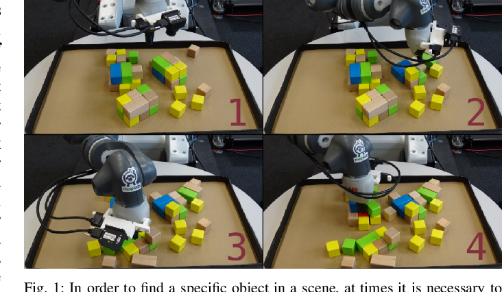 Figure 1 for Object Finding in Cluttered Scenes Using Interactive Perception