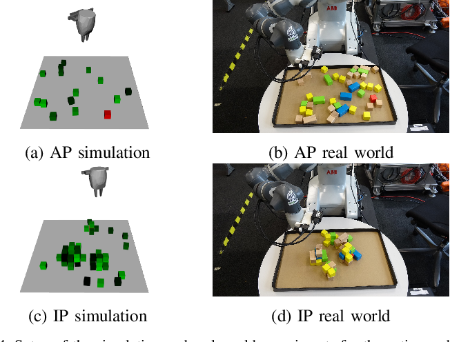 Figure 4 for Object Finding in Cluttered Scenes Using Interactive Perception