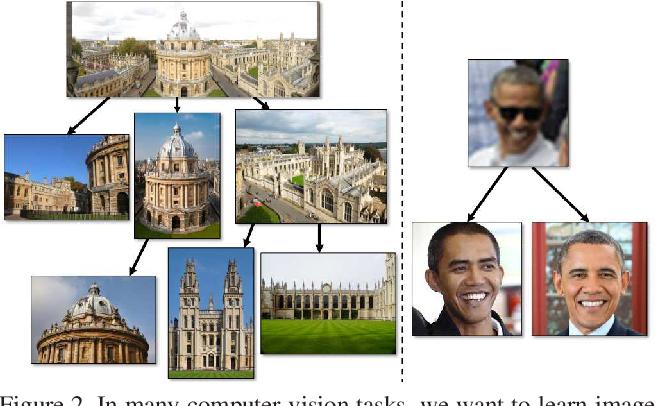 Figure 3 for Hyperbolic Image Embeddings