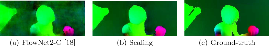 Figure 3 for Occlusions, Motion and Depth Boundaries with a Generic Network for Disparity, Optical Flow or Scene Flow Estimation