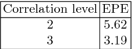 Figure 4 for Occlusions, Motion and Depth Boundaries with a Generic Network for Disparity, Optical Flow or Scene Flow Estimation