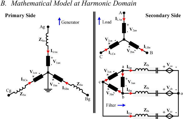 Fig. 3 Harmonic circuit model for the filtering system.