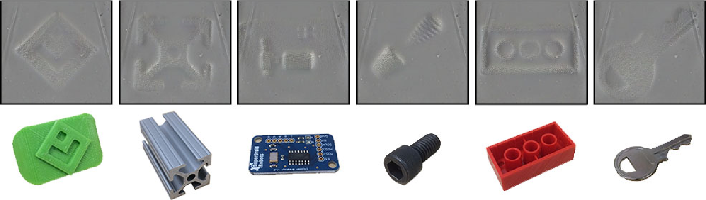 Figure 2 for GelSlim: A High-Resolution, Compact, Robust, and Calibrated Tactile-sensing Finger
