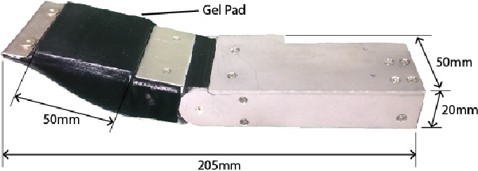 Figure 3 for GelSlim: A High-Resolution, Compact, Robust, and Calibrated Tactile-sensing Finger