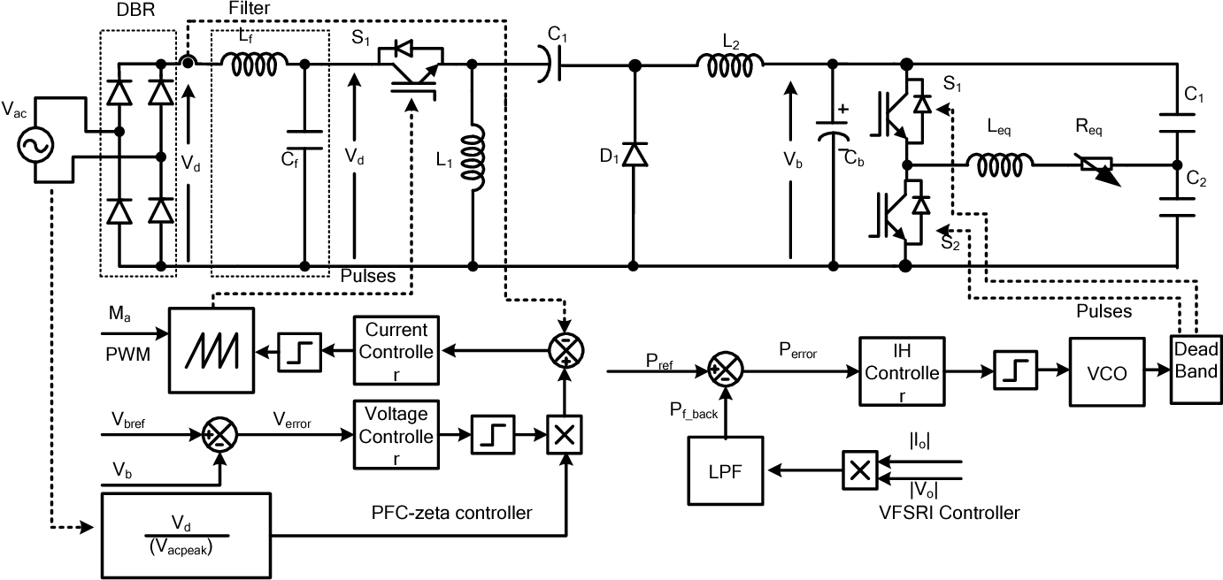 An Improved Power Quality Induction Heater Using Zeta Converter Heating Diagram Figure 1