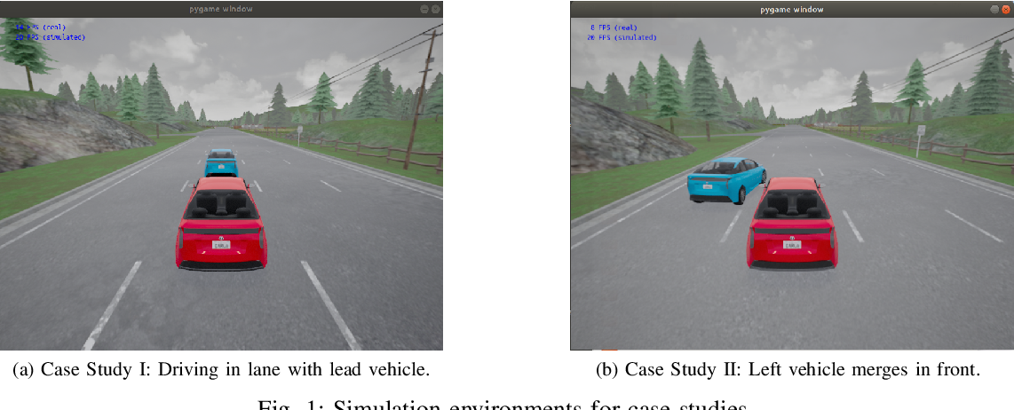 Figure 1 for Automatic Testing and Falsification with Dynamically Constrained Reinforcement Learning
