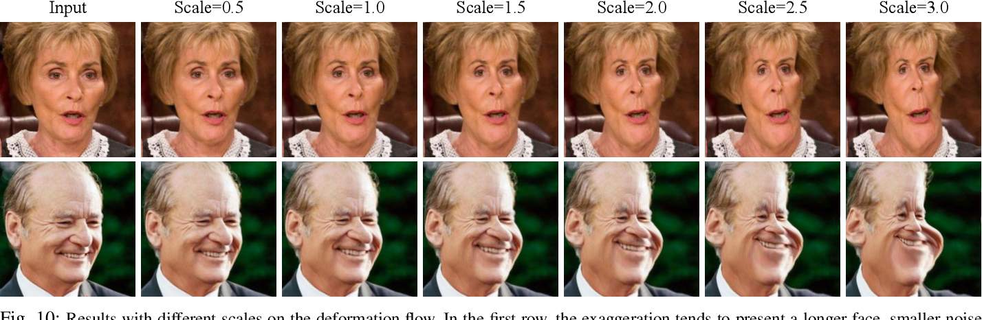 Figure 2 for CariMe: Unpaired Caricature Generation with Multiple Exaggerations