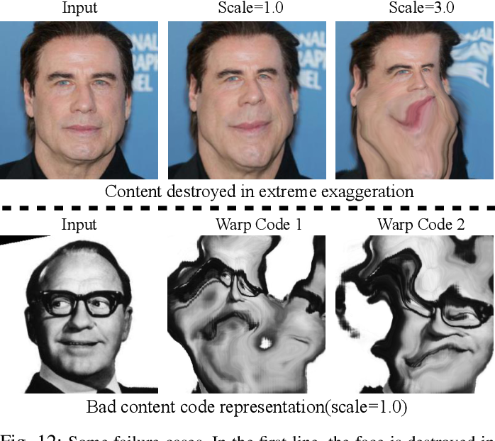 Figure 4 for CariMe: Unpaired Caricature Generation with Multiple Exaggerations