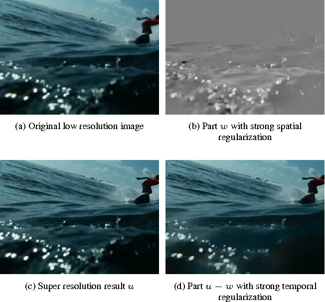 Figure 3 for Multiframe Motion Coupling for Video Super Resolution