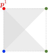 Figure 3 for Multi-Marginal Optimal Transport Defines a Generalized Metric