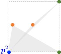 Figure 4 for Multi-Marginal Optimal Transport Defines a Generalized Metric