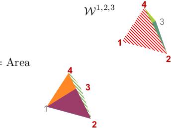 Figure 1 for Multi-Marginal Optimal Transport Defines a Generalized Metric