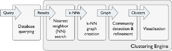 Figure 1 for Search Result Clustering in Collaborative Sound Collections