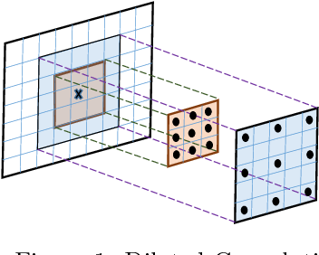 Figure 1 for Comparison of the Deep-Learning-Based Automated Segmentation Methods for the Head Sectioned Images of the Virtual Korean Human Project