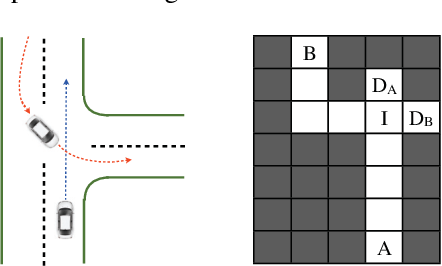 Figure 1 for A General Framework for Interacting Bayes-Optimally with Self-Interested Agents using Arbitrary Parametric Model and Model Prior