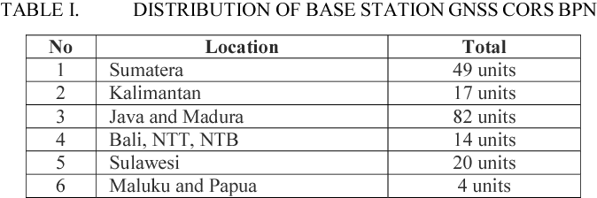 Table I from Redefinition of the Indonesia Land Agency's