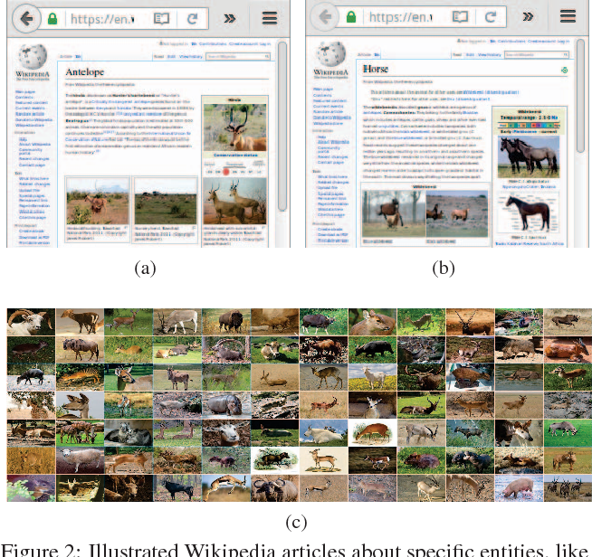 Figure 3 for Self-supervised learning of visual features through embedding images into text topic spaces