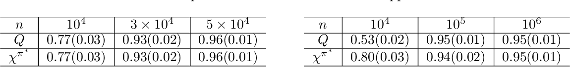 Figure 2 for Efficient Inference and Exploration for Reinforcement Learning